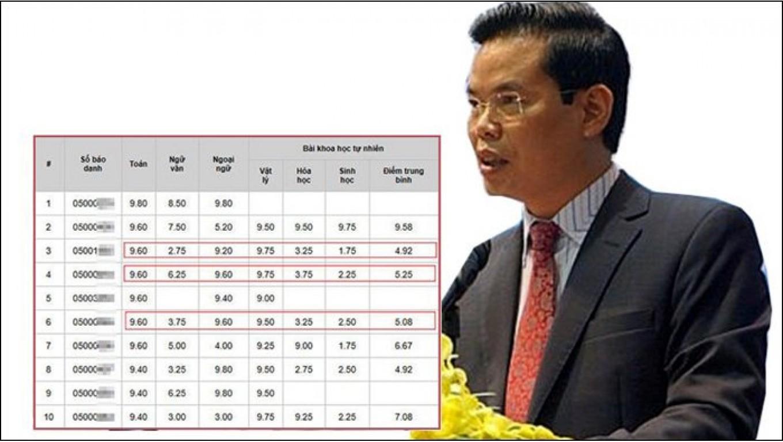 Kiểm điểm sâu sắc nữ Phó Giám đốc Sở NN&PTNT Hà Giang vì vụ nâng điểm thi